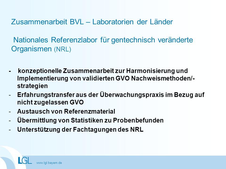 www.lgl.bayern.de Zusammenarbeit BVL – Laboratorien der Länder Nationales Referenzlabor für gentechnisch veränderte Organismen (NRL) - konzeptionelle