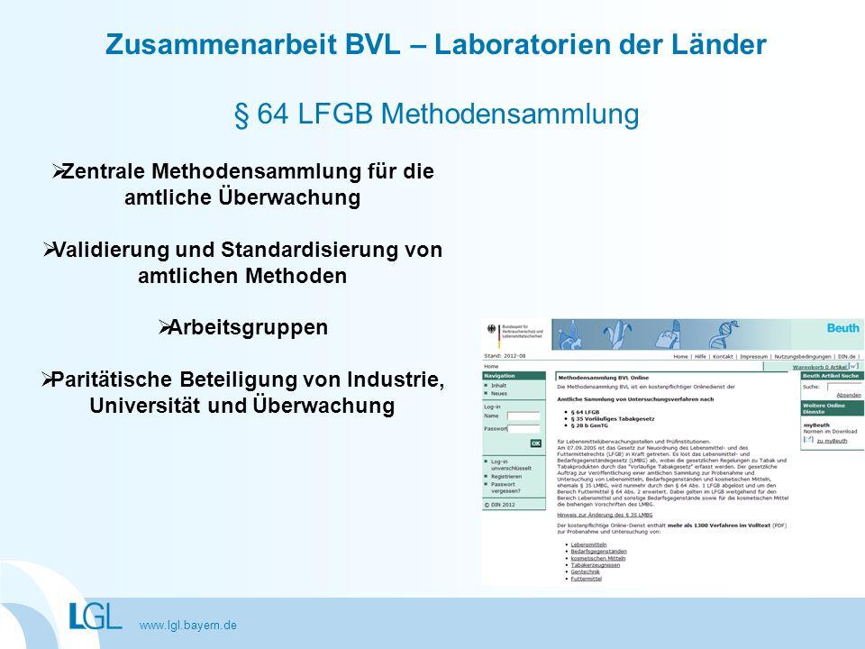 www.lgl.bayern.de Zusammenarbeit BVL – Laboratorien der Länder § 64 LFGB Methodensammlung Zentrale Methodensammlung für die amtliche Überwachung Valid