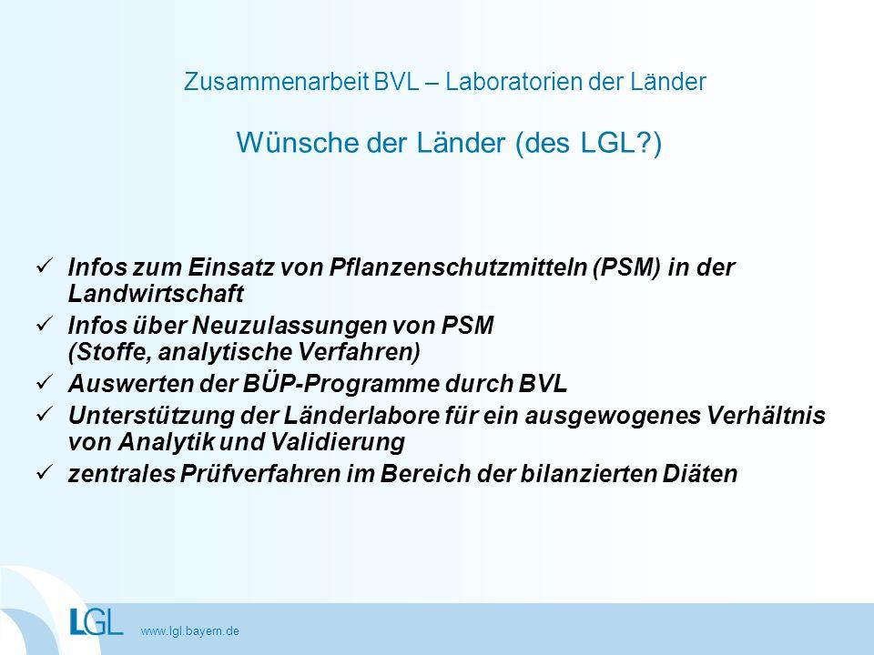 www.lgl.bayern.de Zusammenarbeit BVL – Laboratorien der Länder Wünsche der Länder (des LGL?) Infos zum Einsatz von Pflanzenschutzmitteln (PSM) in der