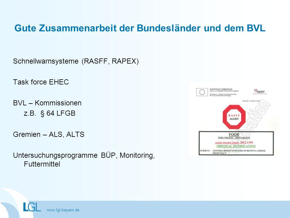 www.lgl.bayern.de Gute Zusammenarbeit der Bundesländer und dem BVL Schnellwarnsysteme (RASFF, RAPEX) Task force EHEC BVL – Kommissionen z.B. § 64 LFGB