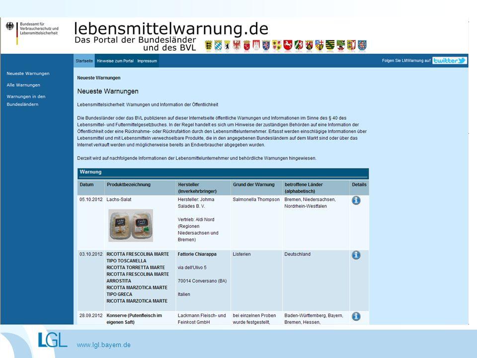 BVL – Laboratorien der Länder Analytik: Europäisches Referenzlabor (EURL) Nationale Referenzlabors (NRL) Netzwerk der Experten Einheitliche Standards Methodenentwicklung und Validierung Laborvergleichsuntersuchungen