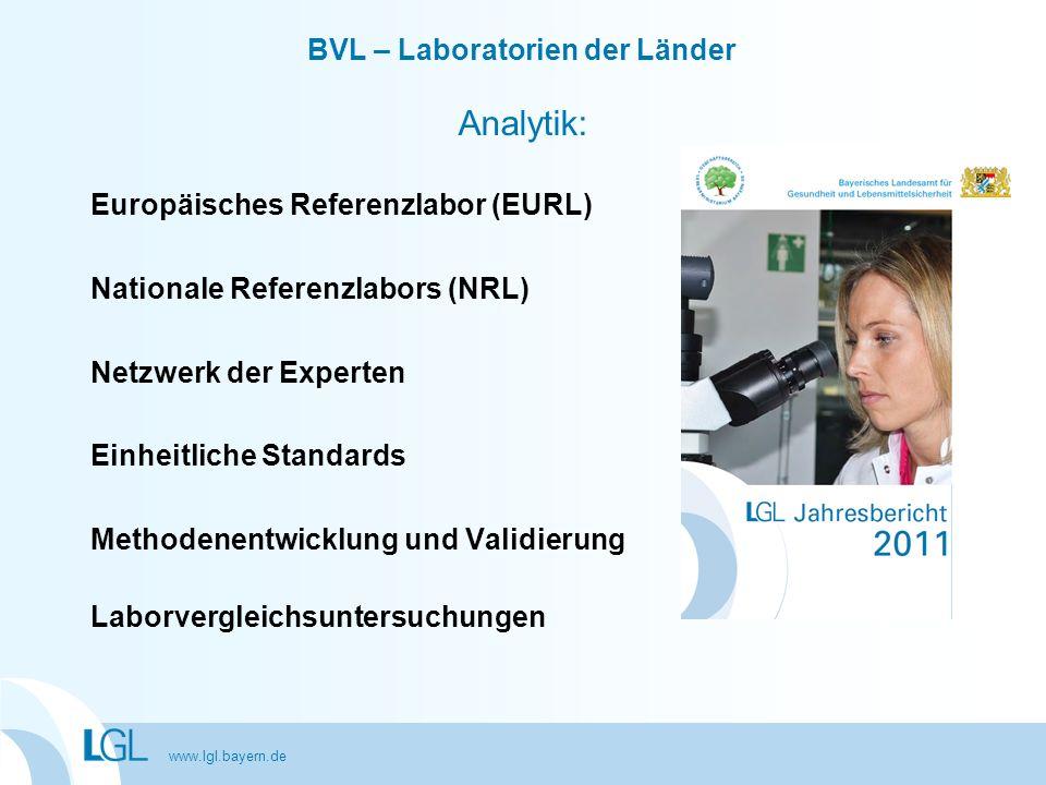 BVL – Laboratorien der Länder Analytik: Europäisches Referenzlabor (EURL) Nationale Referenzlabors (NRL) Netzwerk der Experten Einheitliche Standards