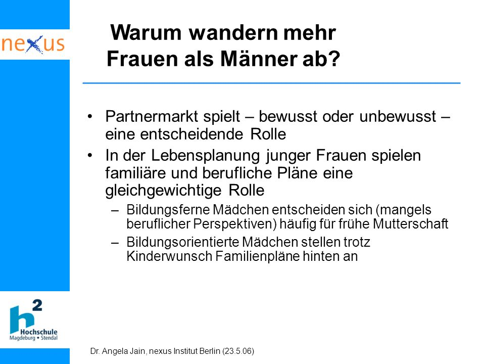 Dr. Angela Jain, nexus Institut Berlin (23.5.06) Warum wandern mehr Frauen als Männer ab? Partnermarkt spielt – bewusst oder unbewusst – eine entschei