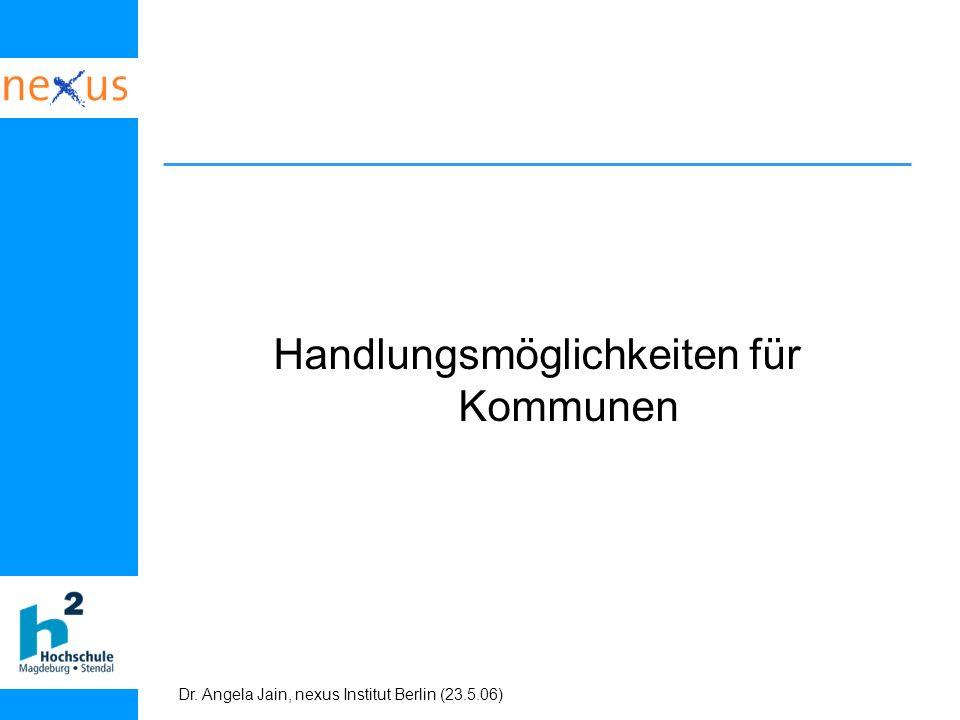Dr. Angela Jain, nexus Institut Berlin (23.5.06) Handlungsmöglichkeiten für Kommunen