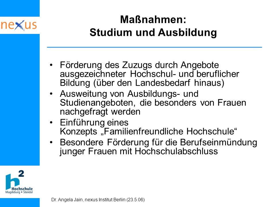 Dr. Angela Jain, nexus Institut Berlin (23.5.06) Maßnahmen: Studium und Ausbildung Förderung des Zuzugs durch Angebote ausgezeichneter Hochschul- und