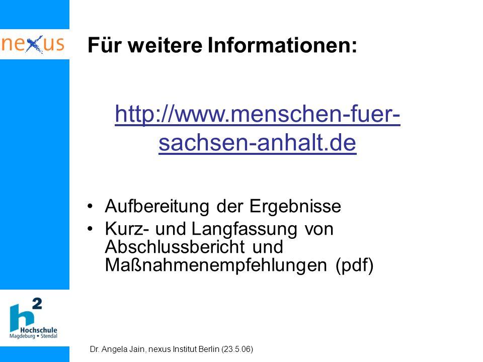 Dr. Angela Jain, nexus Institut Berlin (23.5.06) Für weitere Informationen: Aufbereitung der Ergebnisse Kurz- und Langfassung von Abschlussbericht und
