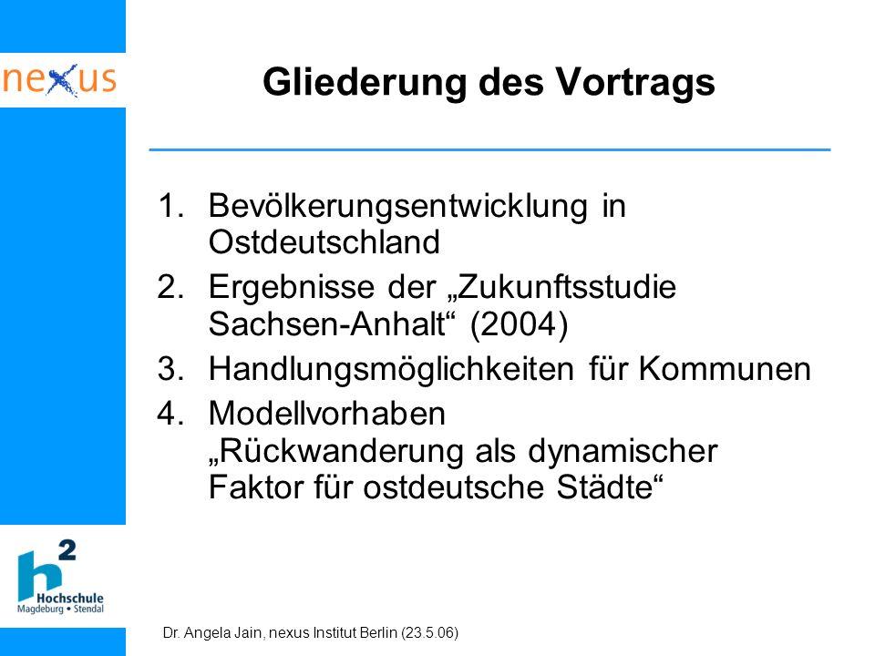Dr. Angela Jain, nexus Institut Berlin (23.5.06) Gliederung des Vortrags 1.Bevölkerungsentwicklung in Ostdeutschland 2.Ergebnisse der Zukunftsstudie S