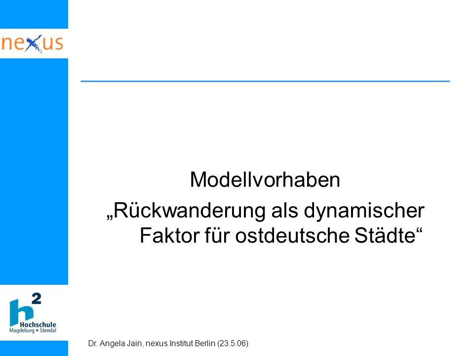 Dr. Angela Jain, nexus Institut Berlin (23.5.06) Modellvorhaben Rückwanderung als dynamischer Faktor für ostdeutsche Städte