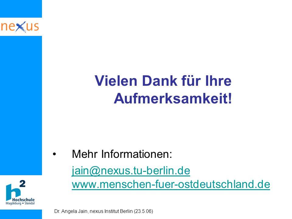 Dr. Angela Jain, nexus Institut Berlin (23.5.06) Vielen Dank für Ihre Aufmerksamkeit! Mehr Informationen: jain@nexus.tu-berlin.de www.menschen-fuer-os