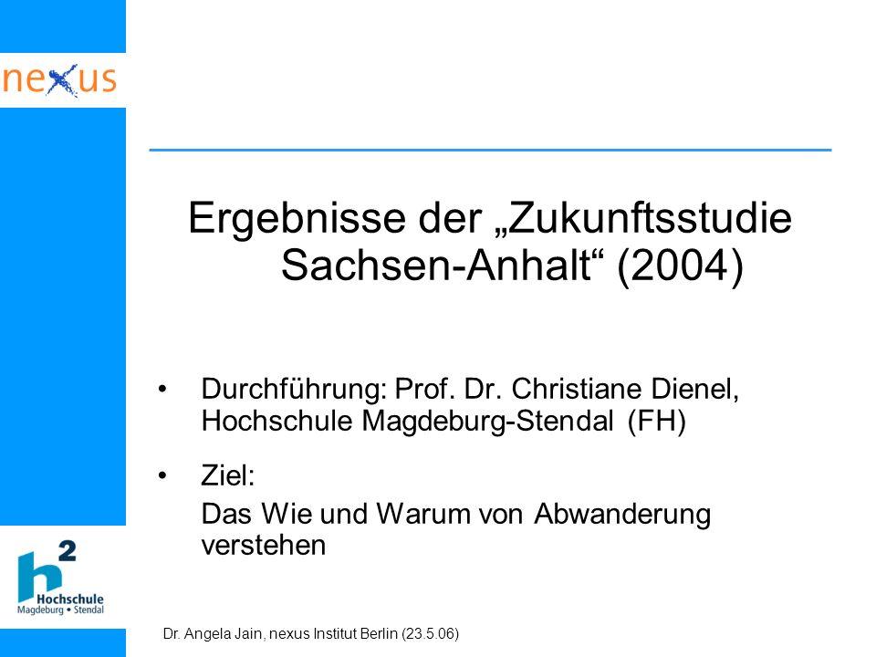 Dr. Angela Jain, nexus Institut Berlin (23.5.06) Ergebnisse der Zukunftsstudie Sachsen-Anhalt (2004) Durchführung: Prof. Dr. Christiane Dienel, Hochsc