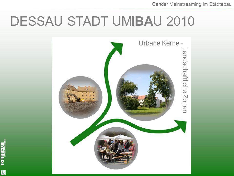 Gender Mainstreaming im Städtebau DESSAU STADT UM Urbane Kerne - Landschaftliche Zonen IBAU 2010 Ende Gender Mainstreaming im Städtebau