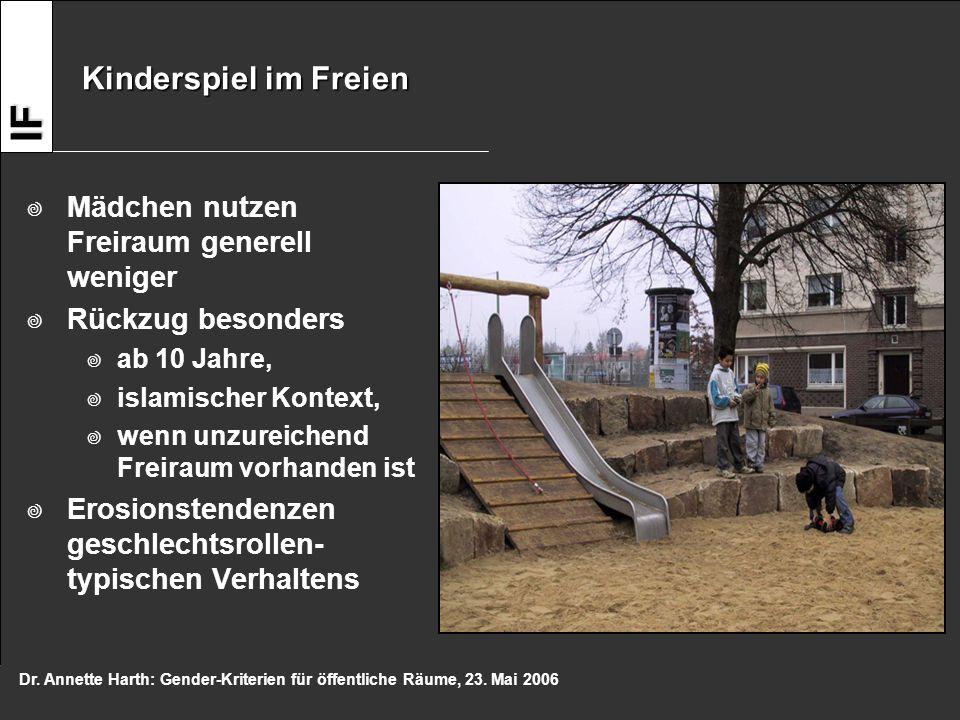 ifps IF Dr. Annette Harth: Gender-Kriterien für öffentliche Räume, 23.