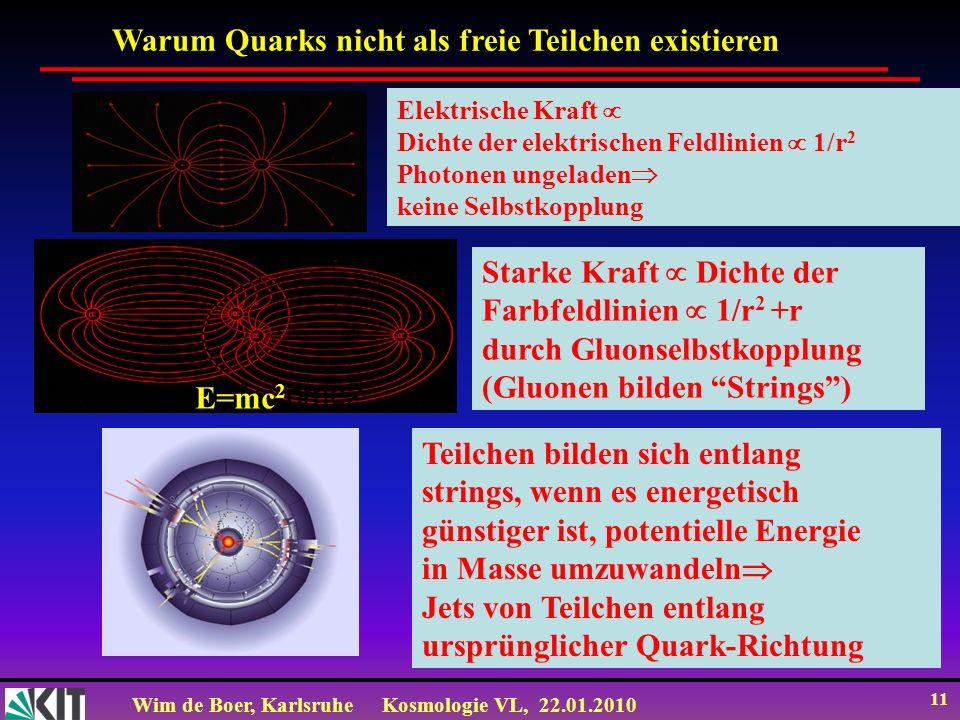 Wim de Boer, KarlsruheKosmologie VL, 22.01.2010 11 Warum Quarks nicht als freie Teilchen existieren Elektrische Kraft Dichte der elektrischen Feldlinien 1/r 2 Photonen ungeladen keine Selbstkopplung Starke Kraft Dichte der Farbfeldlinien 1/r 2 +r durch Gluonselbstkopplung (Gluonen bilden Strings) Teilchen bilden sich entlang strings, wenn es energetisch günstiger ist, potentielle Energie in Masse umzuwandeln Jets von Teilchen entlang ursprünglicher Quark-Richtung EÜ*+üpmc2 E=mc 2