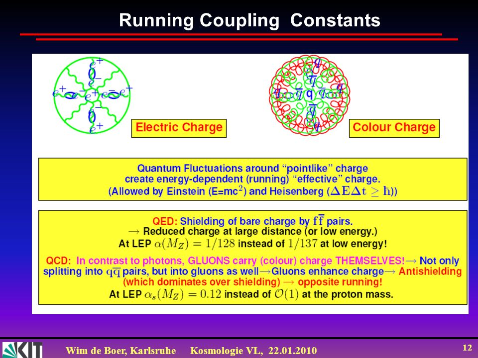 Wim de Boer, KarlsruheKosmologie VL, 22.01.2010 12 Running Coupling Constants