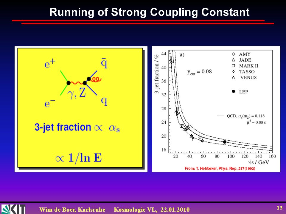 Wim de Boer, KarlsruheKosmologie VL, 22.01.2010 13 Running of Strong Coupling Constant