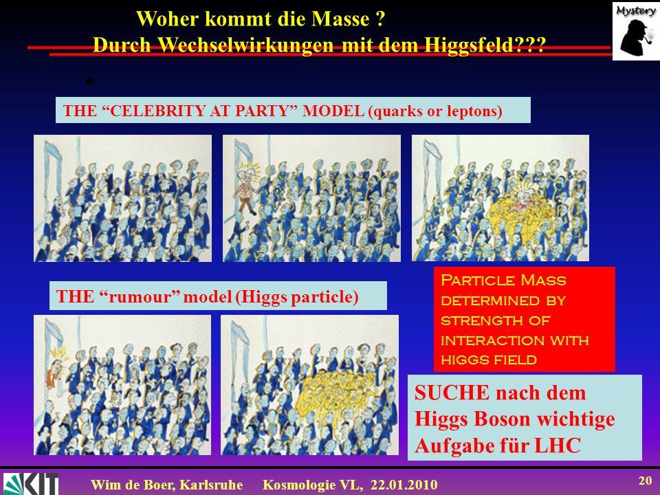 Wim de Boer, KarlsruheKosmologie VL, 22.01.2010 20 Woher kommt die Masse ? Durch Wechselwirkungen mit dem Higgsfeld??? THE CELEBRITY AT PARTY MODEL (q