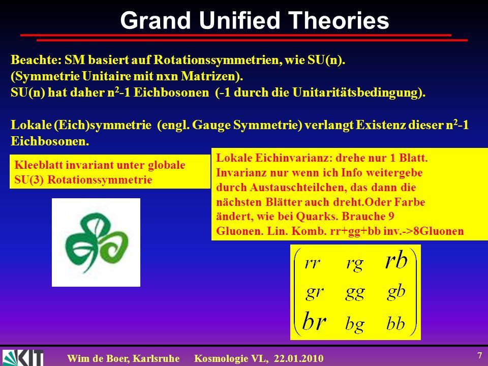 Wim de Boer, KarlsruheKosmologie VL, 22.01.2010 18 Eichbosonen in der SU(5) Fundamentale Darstellung: 5 und 5* Anzahl der Generatoren 5 5 - 1 = 24 24 Vektorteilchen Die SU(5) beinhaltet die bekannten Eichbosonen: Gluonen, W, Z 0,.