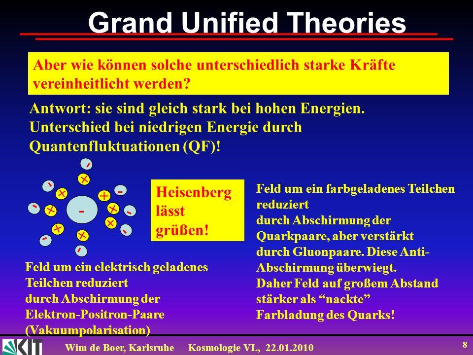 Wim de Boer, KarlsruheKosmologie VL, 22.01.2010 39 Zum Mitnehmen Supersymmetrie bietet: Vereinheitlichung aller Kräfte mögliche Erklärung für die Baryonasymmetrie Higgs Mechanismus um Massen zu erklären Kandidat für Dunkle Materie Beseitigung der quadratischen Divergenzen des SM.