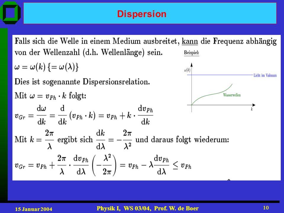 15 Januar 2004 Physik I, WS 03/04, Prof. W. de Boer 10 Physik I, WS 03/04, Prof. W. de Boer 10 Dispersion