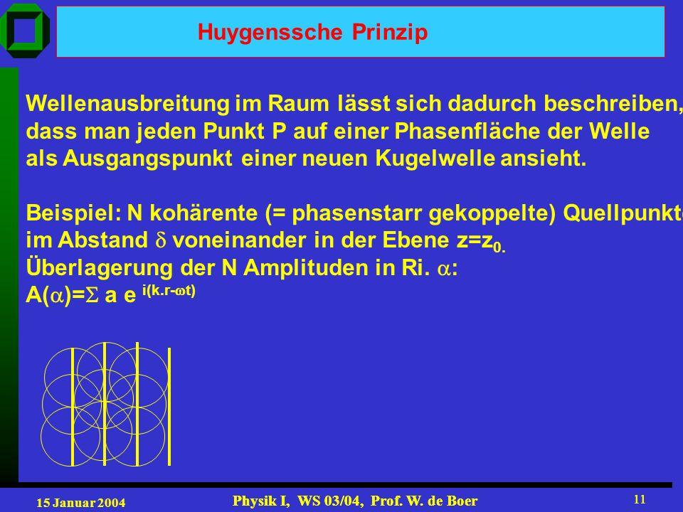 15 Januar 2004 Physik I, WS 03/04, Prof. W. de Boer 11 Physik I, WS 03/04, Prof. W. de Boer 11 Huygenssche Prinzip Wellenausbreitung im Raum lässt sic