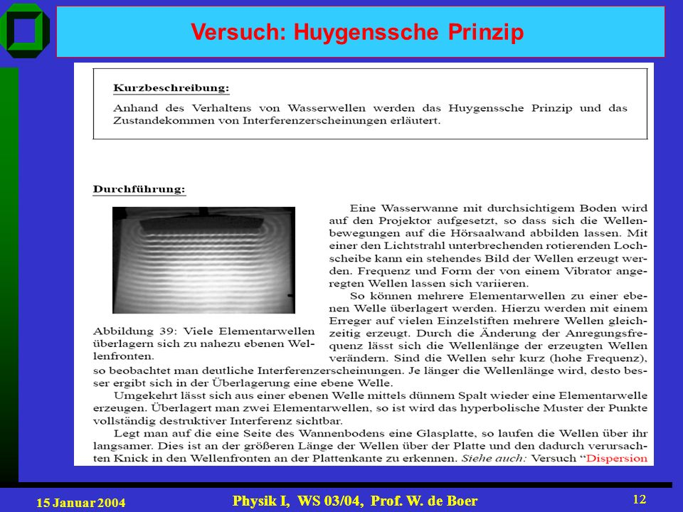 15 Januar 2004 Physik I, WS 03/04, Prof. W. de Boer 12 Physik I, WS 03/04, Prof. W. de Boer 12 Versuch: Huygenssche Prinzip