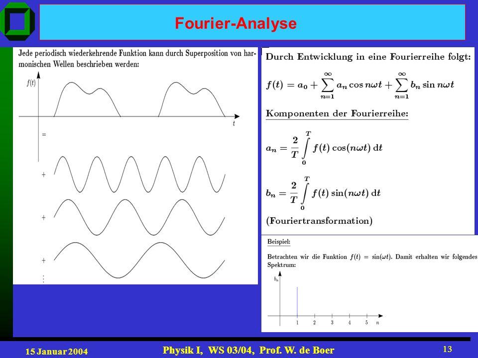 15 Januar 2004 Physik I, WS 03/04, Prof. W. de Boer 13 Physik I, WS 03/04, Prof. W. de Boer 13 Fourier-Analyse