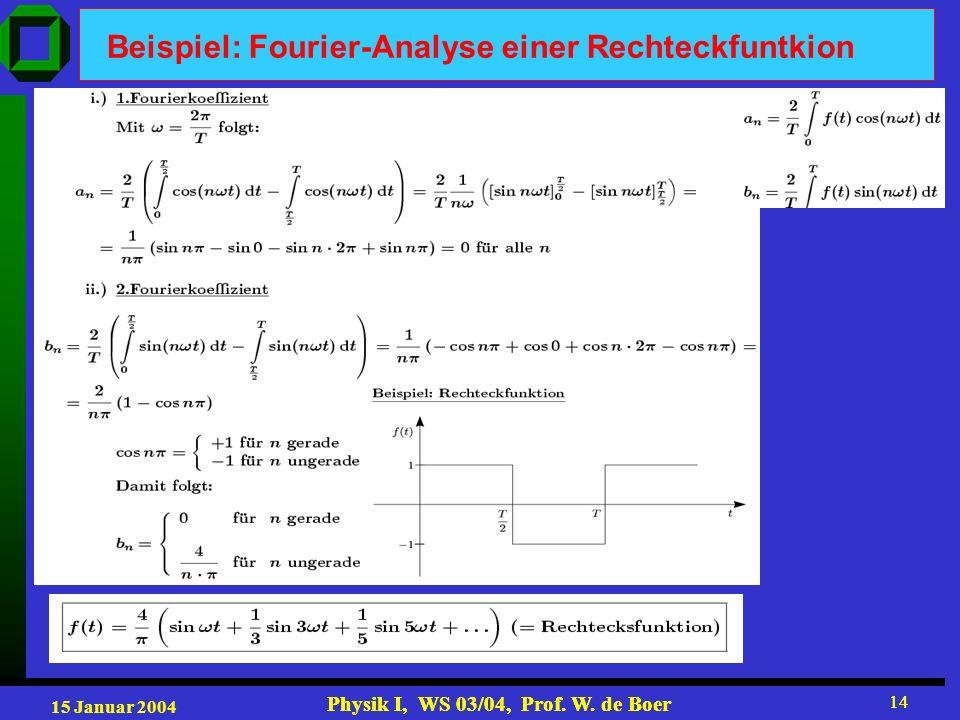 15 Januar 2004 Physik I, WS 03/04, Prof. W. de Boer 14 Physik I, WS 03/04, Prof. W. de Boer 14 Beispiel: Fourier-Analyse einer Rechteckfuntkion