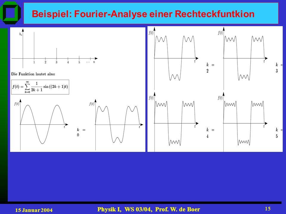 15 Januar 2004 Physik I, WS 03/04, Prof. W. de Boer 15 Physik I, WS 03/04, Prof. W. de Boer 15 Beispiel: Fourier-Analyse einer Rechteckfuntkion