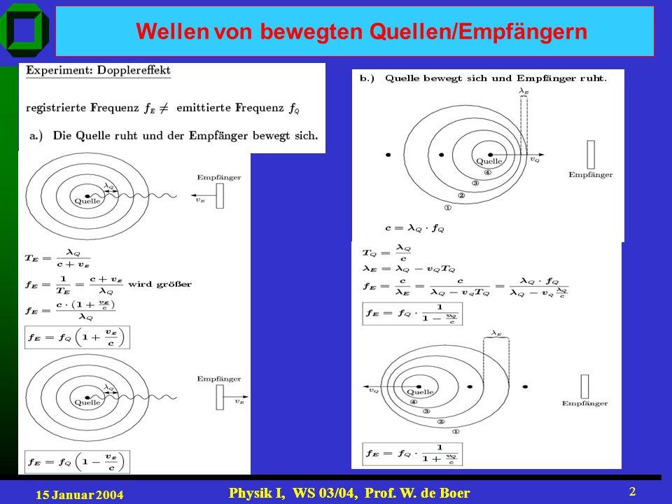 15 Januar 2004 Physik I, WS 03/04, Prof. W. de Boer 2 2 Wellen von bewegten Quellen/Empfängern