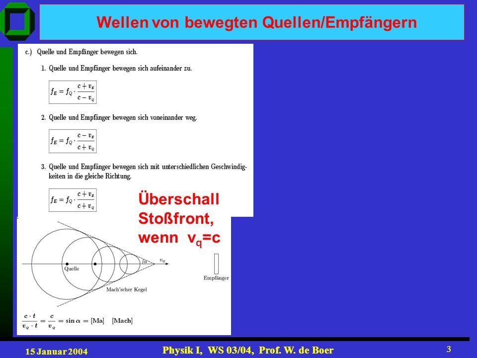 15 Januar 2004 Physik I, WS 03/04, Prof. W. de Boer 3 3 Wellen von bewegten Quellen/Empfängern Überschall Stoßfront, wenn v q =c