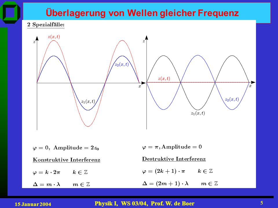 15 Januar 2004 Physik I, WS 03/04, Prof.W. de Boer 16 Physik I, WS 03/04, Prof.