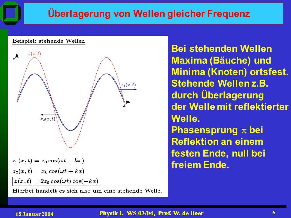 15 Januar 2004 Physik I, WS 03/04, Prof. W. de Boer 6 6 Überlagerung von Wellen gleicher Frequenz Bei stehenden Wellen Maxima (Bäuche) und Minima (Kno