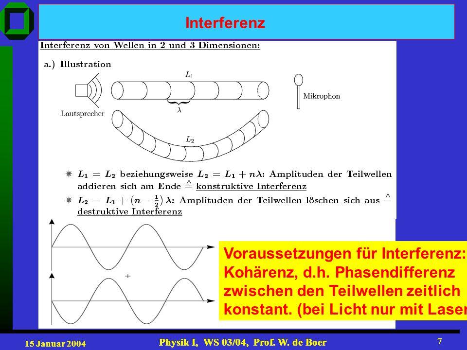 15 Januar 2004 Physik I, WS 03/04, Prof. W. de Boer 7 7 Interferenz Voraussetzungen für Interferenz: Kohärenz, d.h. Phasendifferenz zwischen den Teilw