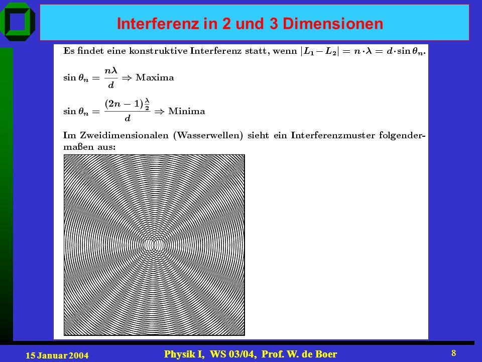 15 Januar 2004 Physik I, WS 03/04, Prof. W. de Boer 8 8 Interferenz in 2 und 3 Dimensionen