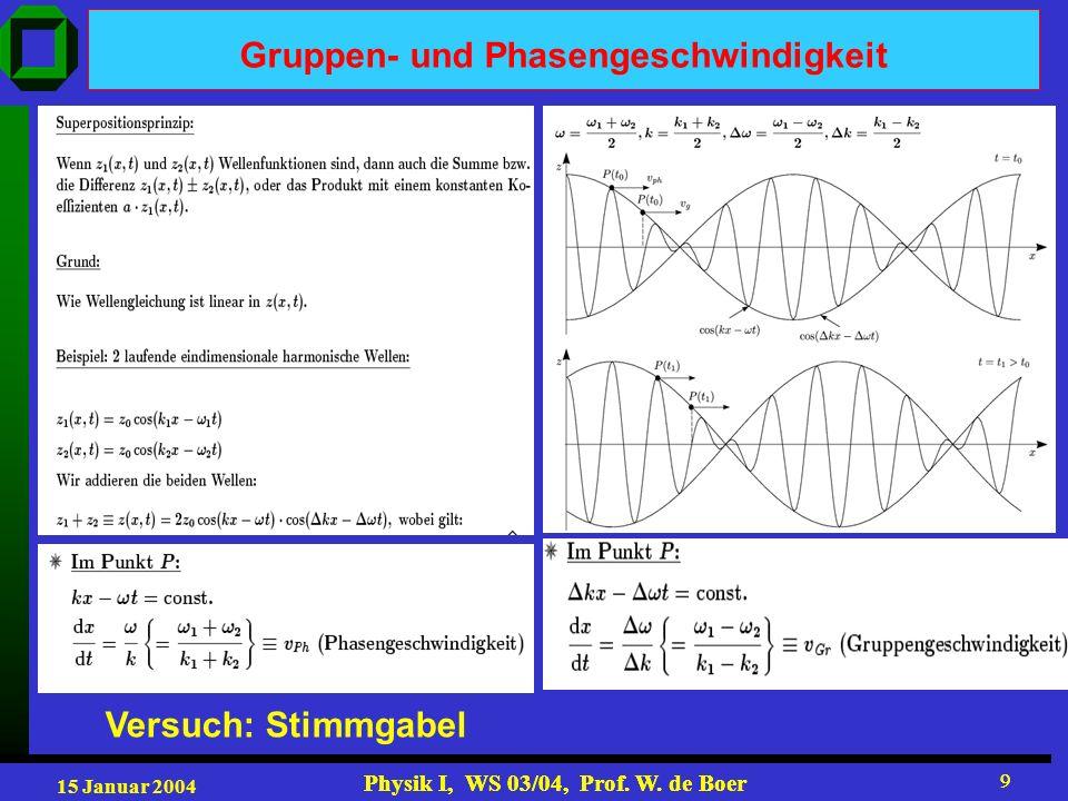 15 Januar 2004 Physik I, WS 03/04, Prof. W. de Boer 9 9 Gruppen- und Phasengeschwindigkeit Versuch: Stimmgabel