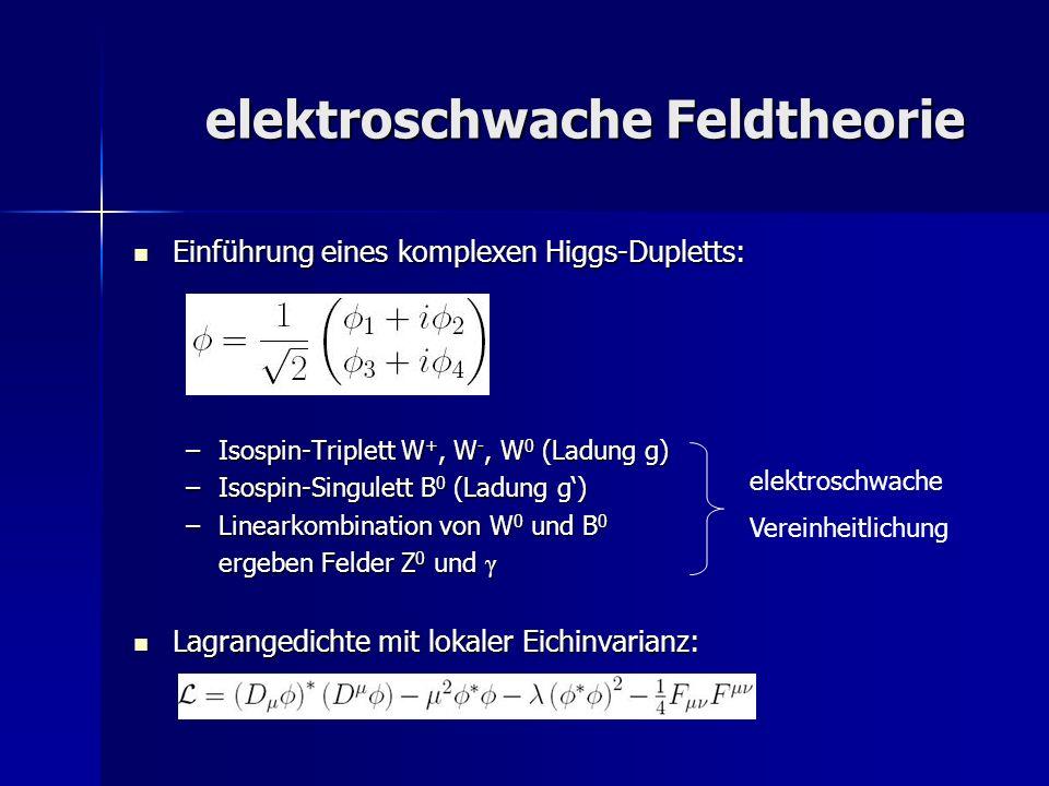 elektroschwache Feldtheorie Einführung eines komplexen Higgs-Dupletts: Einführung eines komplexen Higgs-Dupletts: –Isospin-Triplett W +, W -, W 0 (Lad