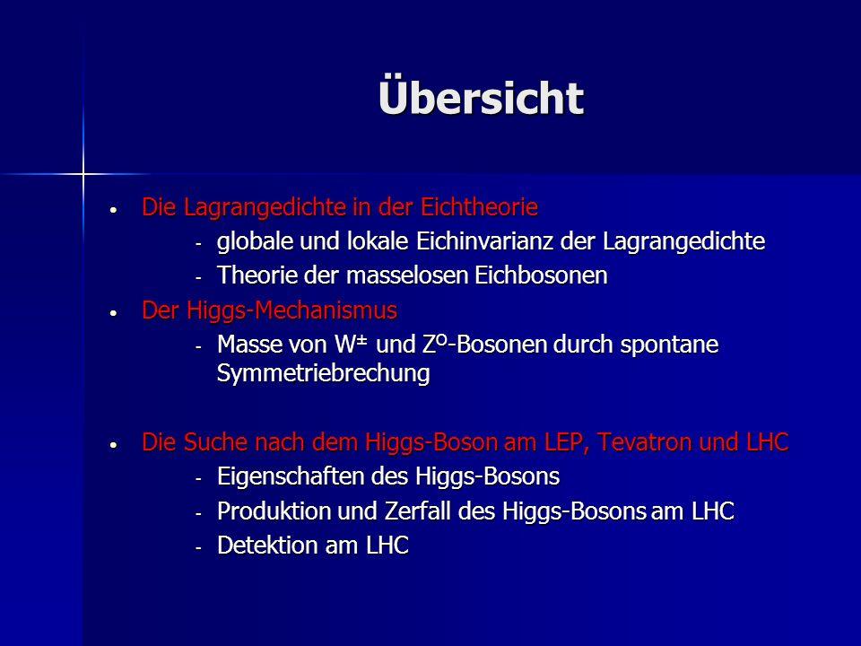 Suche nach dem Higgs-Boson am LEP, Tevatron und LHC
