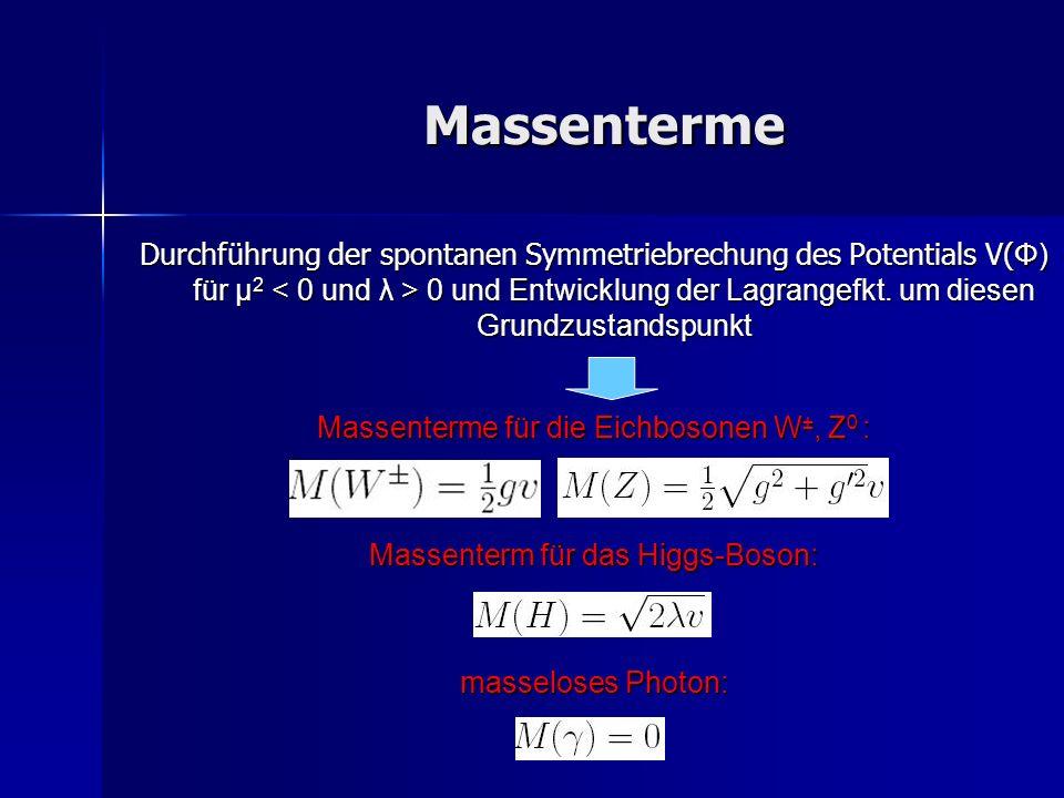 Massenterme Durchführung der spontanen Symmetriebrechung des Potentials V( Φ) für μ 2 0 und Entwicklung der Lagrangefkt. um diesen Grundzustandspunkt