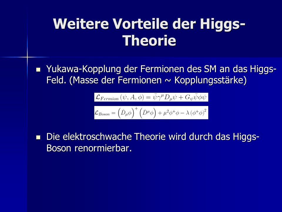 Weitere Vorteile der Higgs- Theorie Yukawa-Kopplung der Fermionen des SM an das Higgs- Feld. (Masse der Fermionen ~ Kopplungsstärke) Yukawa-Kopplung d