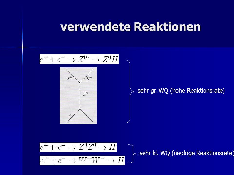 verwendete Reaktionen sehr kl. WQ (niedrige Reaktionsrate) sehr gr. WQ (hohe Reaktionsrate)