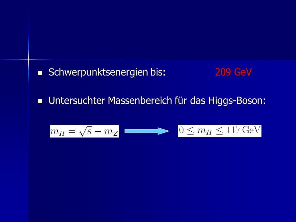Schwerpunktsenergien bis:209 GeV Schwerpunktsenergien bis:209 GeV Untersuchter Massenbereich für das Higgs-Boson: Untersuchter Massenbereich für das H