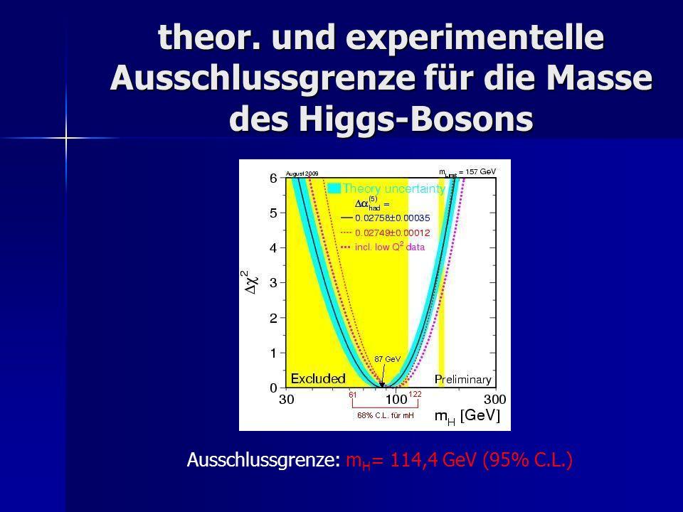 theor. und experimentelle Ausschlussgrenze für die Masse des Higgs-Bosons Ausschlussgrenze: m H = 114,4 GeV (95% C.L.)