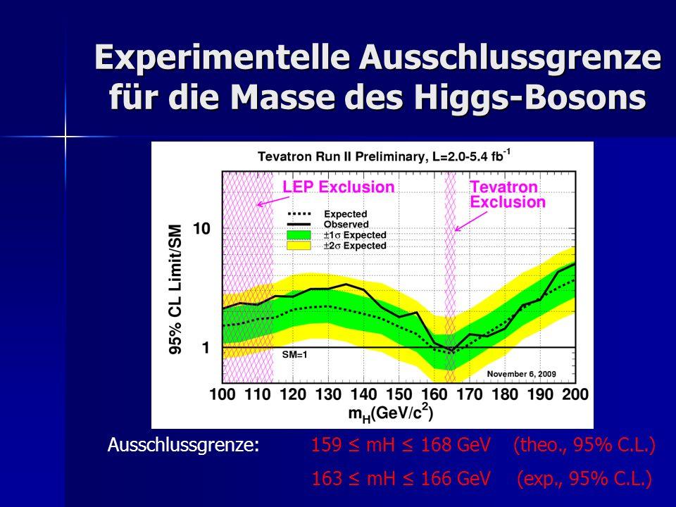Experimentelle Ausschlussgrenze für die Masse des Higgs-Bosons Ausschlussgrenze: 159 mH 168 GeV(theo., 95% C.L.) 163 mH 166 GeV(exp., 95% C.L.)