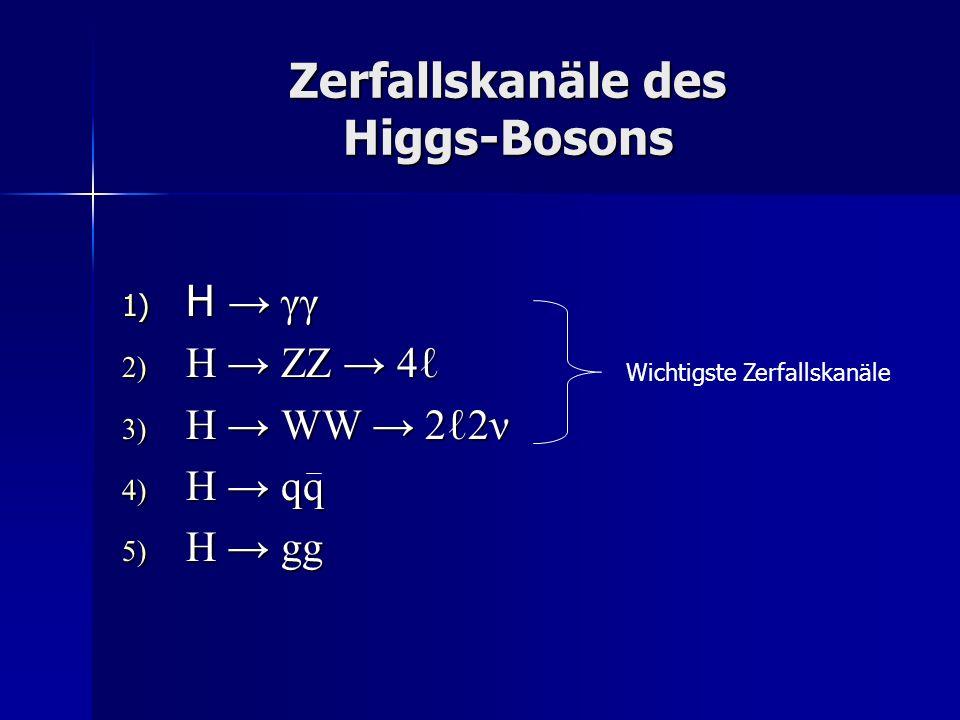 Zerfallskanäle des Higgs-Bosons 1) H γγ 2) H ZZ 4 3) H WW 22ν 4) H qq 5) H gg Wichtigste Zerfallskanäle