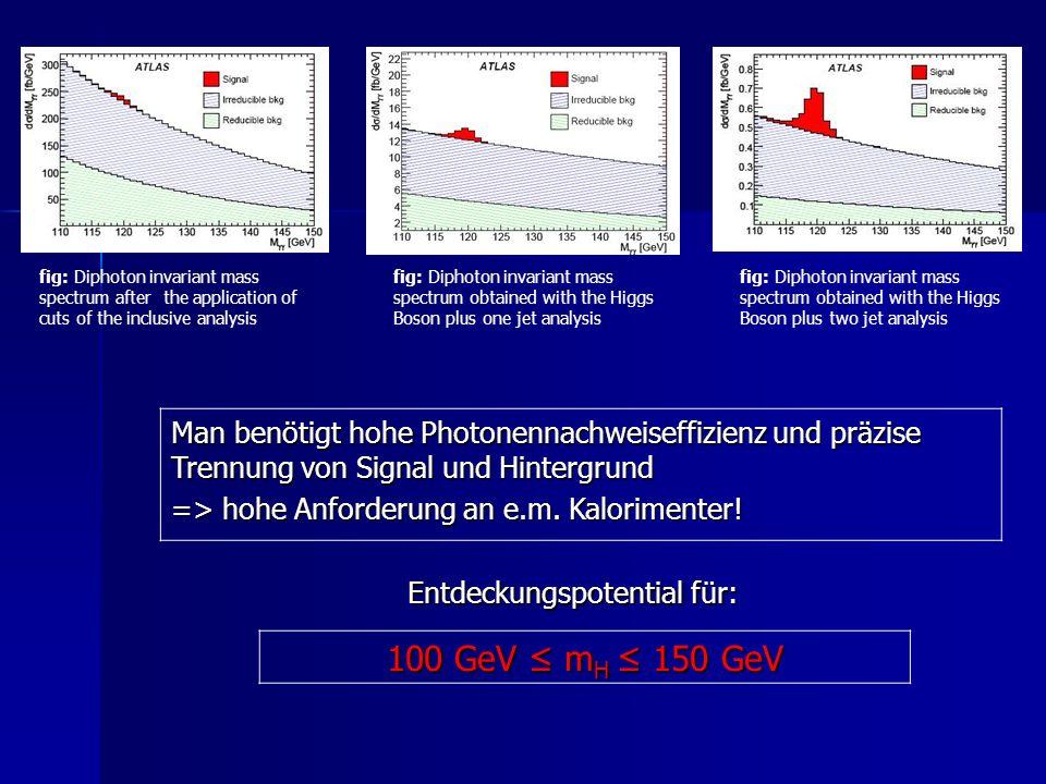 Entdeckungspotential für: Man benötigt hohe Photonennachweiseffizienz und präzise Trennung von Signal und Hintergrund => hohe Anforderung an e.m. Kalo