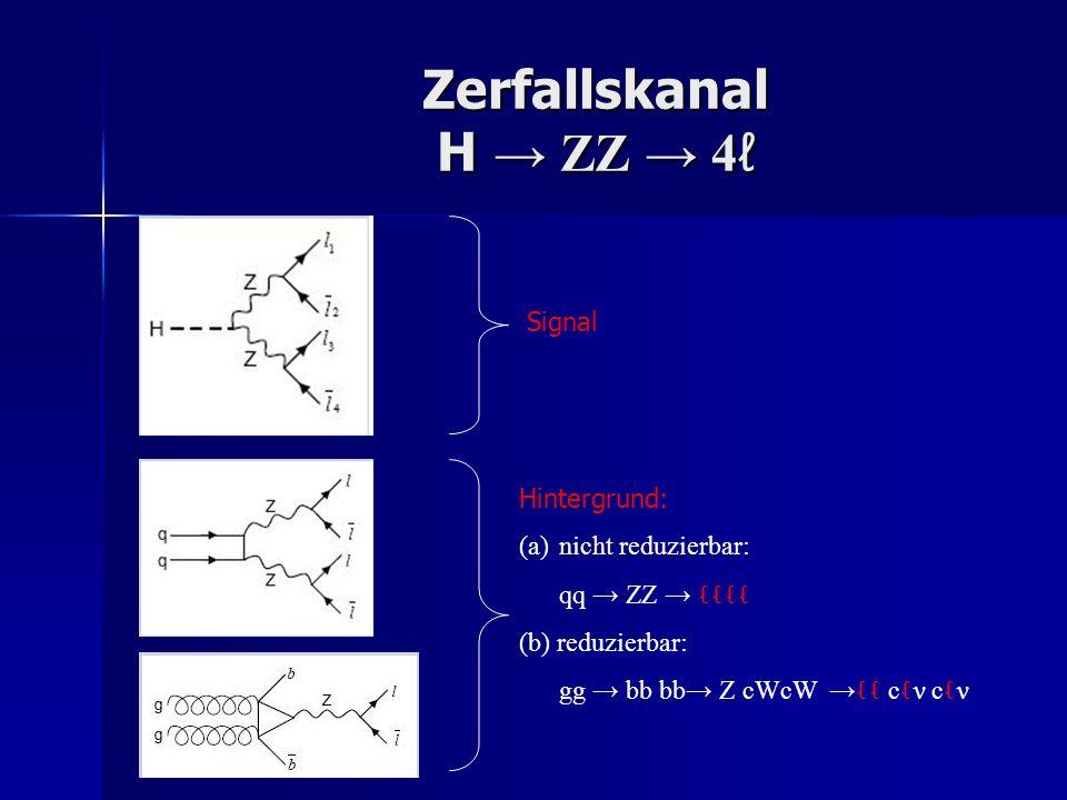 Zerfallskanal H ZZ 4 Zerfallskanal H ZZ 4 Signal Hintergrund: (a)nicht reduzierbar: qq ZZ (b) reduzierbar: gg bb bb Z cWcW cν cν