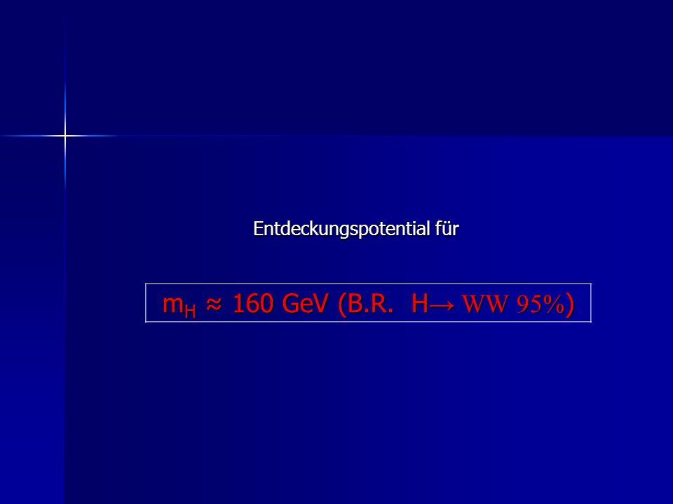 Entdeckungspotential für m H 160 GeV (B.R. H WW 95% )