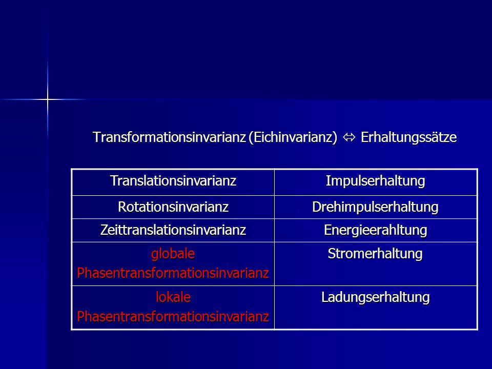 globale Phasentransformation Lagrangedichte für die komplexe Wellenfunktion ψ(x) eines freien Elektrons: Lagrangedichte für die komplexe Wellenfunktion ψ(x) eines freien Elektrons: globale Phasentransformation des Feldes ψ(x): globale Phasentransformation des Feldes ψ(x):Ergebnis: Diese Lagrangefunktion ist invariant unter der globalen Phasentransformation
