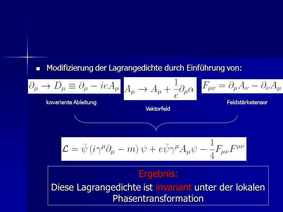 elektroschwache Feldtheorie Einführung eines komplexen Higgs-Dupletts: Einführung eines komplexen Higgs-Dupletts: –Isospin-Triplett W +, W -, W 0 (Ladung g) –Isospin-Singulett B 0 (Ladung g) –Linearkombination von W 0 und B 0 ergeben Felder Z 0 und γ Lagrangedichte mit lokaler Eichinvarianz: Lagrangedichte mit lokaler Eichinvarianz: elektroschwache Vereinheitlichung