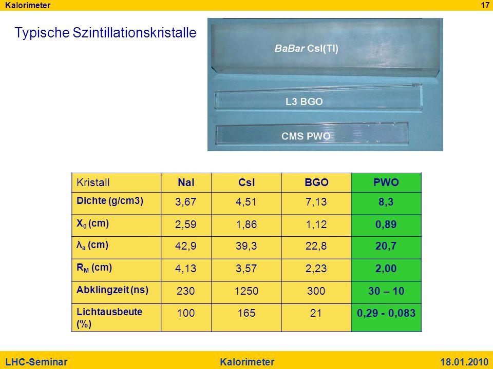 Kalorimeter 17 LHC-Seminar Kalorimeter 18.01.2010 Typische Szintillationskristalle KristallNaICsIBGOPWO Dichte (g/cm3) 3,674,517,138,3 X 0 (cm) 2,591,